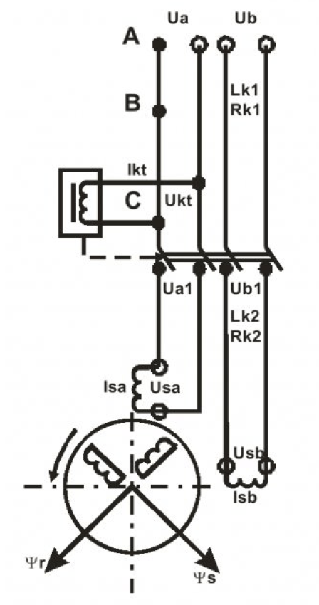 Модель асинхронного электродвигателя с кабелем и устройством коммутации в статорной цепи 1