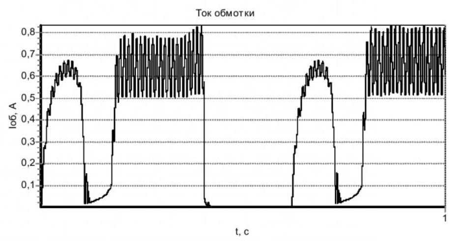 Модель асинхронного электродвигателя с кабелем и устройством коммутации в статорной цепи 19