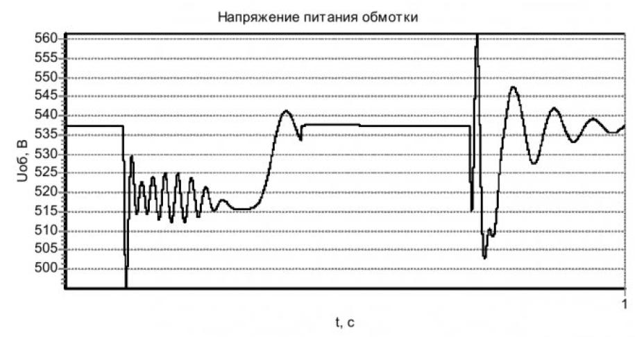 Модель асинхронного электродвигателя с кабелем и устройством коммутации в статорной цепи 23