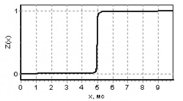 Модель асинхронного электродвигателя с кабелем и устройством коммутации в статорной цепи 7