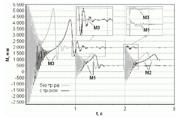Математическая модель системы электроснабжения горных машин 37