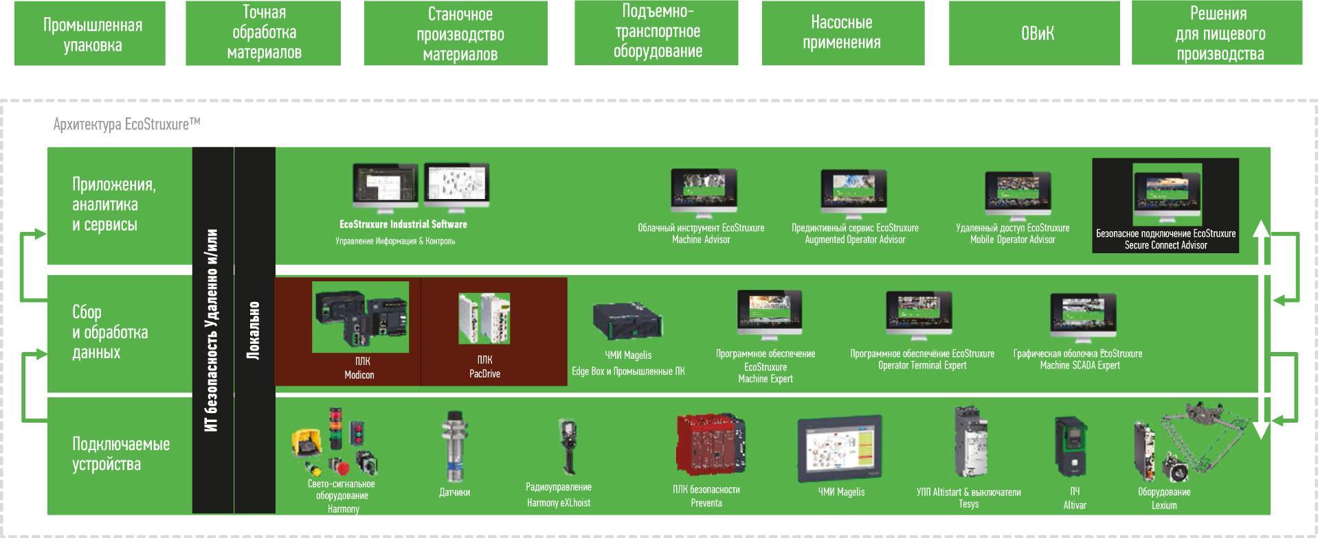 You are currently viewing Информационно-аналитическая система для контроля выработки и управления потреблением коксового газа