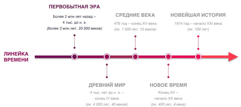 pervobitnaya_era