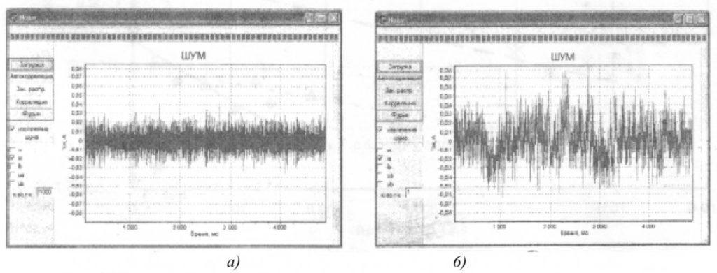 Анализ шумовых процессов в измерительной схеме асинхронного двигателя 1