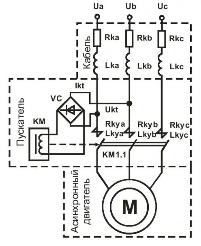Трёхфазная модель асинхронного двигателя с кабелем и пускателем в статорной цепи 1