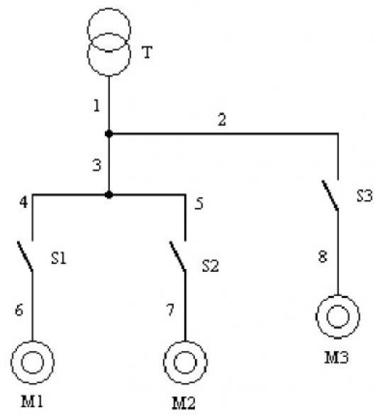 Рисунок 1 - Принципиальная схема СЭС