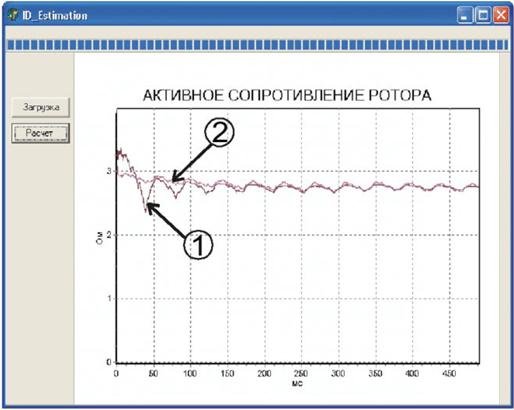 Определение в реальном времени активного сопротивления и потокосцепления ротора асинхронного двигателя при его работе в установившемся режиме 11