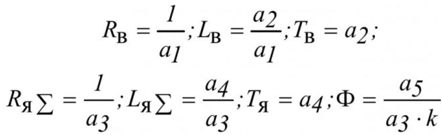 Оценка параметров двигателя постоянного тока с помощью метода наименьших квадратов 8