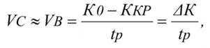 Метод оценки продолжительности эксплуатации скважины для энергетического использования шахтного метана 24