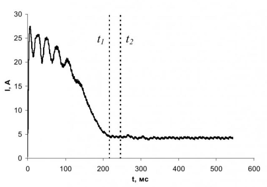 Определение активного сопротивления обмотки статора асинхронного двигателя по опыту пуска 3