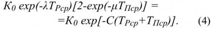Метод оценки продолжительности эксплуатации скважины для энергетического использования шахтного метана 15