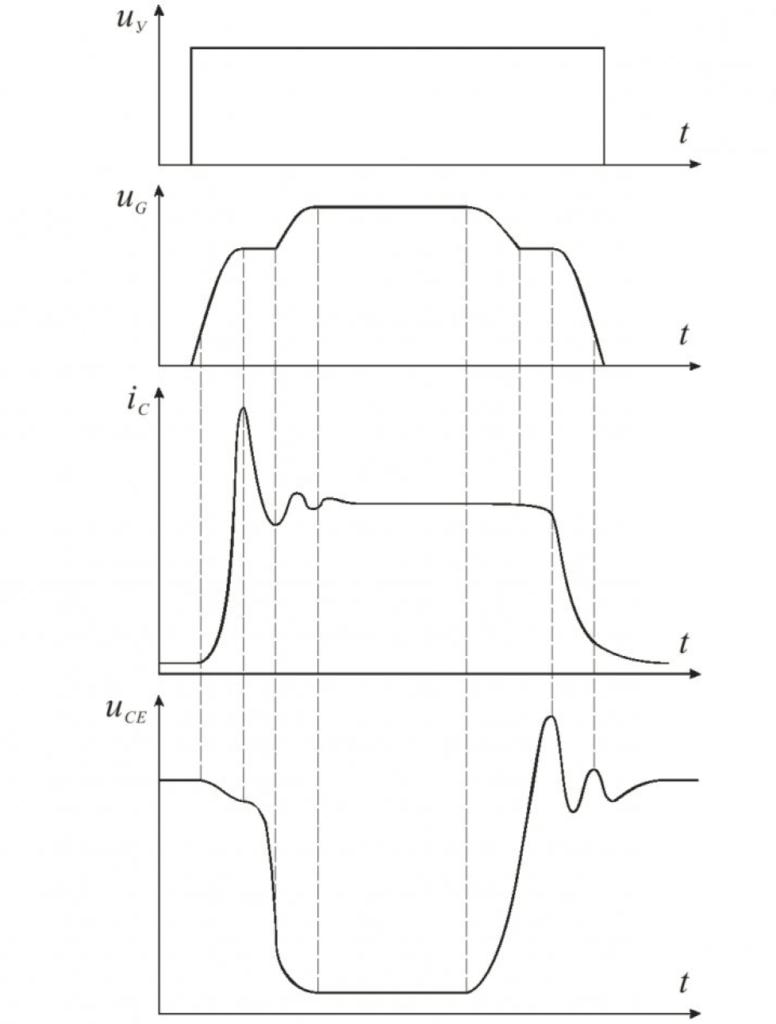 Проблемы определения потерь в преобразователях частоты с ШИМ при использовании транзисторных модулей различных производителей 4