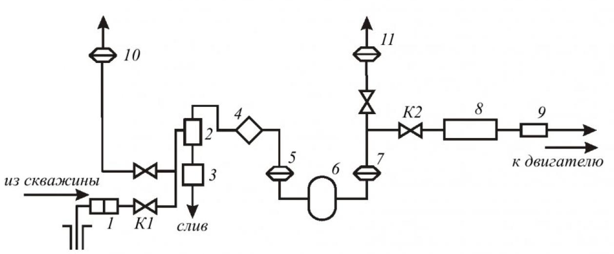 Газоотсасывающая и электрогенерирующая установка на закрытой шахте 2