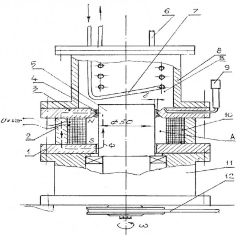 Использование магнитных жидкостей для герметизации вращающихся частей 1