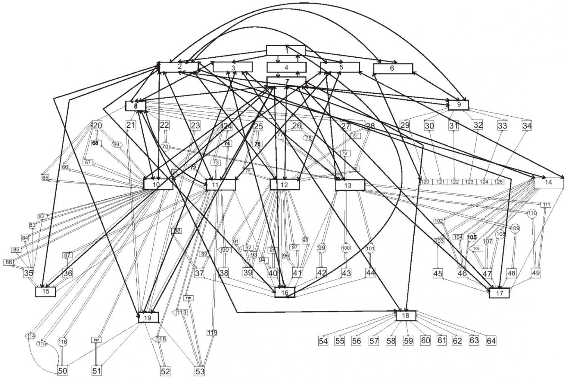 Оценка безопасности и эффективности электроснабжения разреза «Кедровский» 1