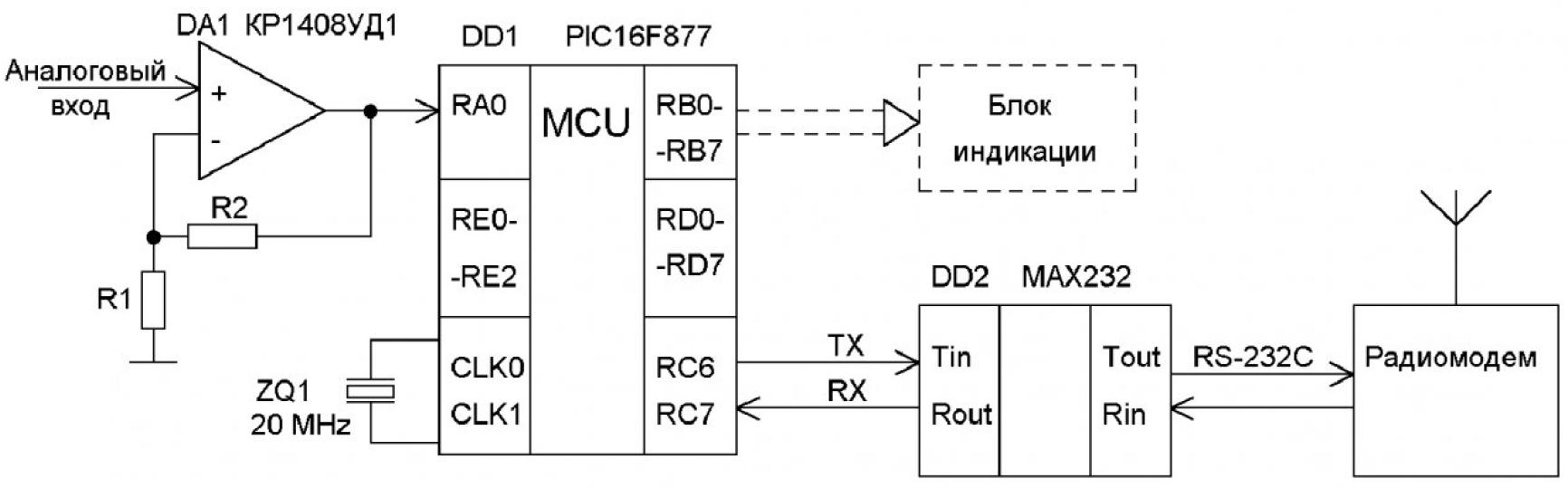 Разработка микропроцессорных устройств для первичной обработки информации с геофизических датчиков 1