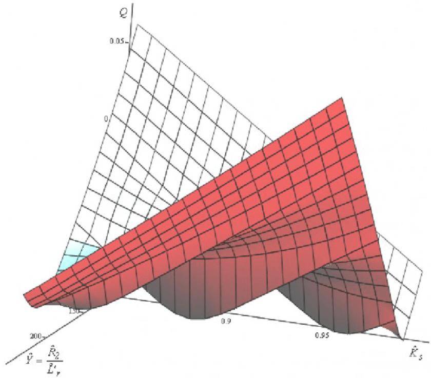 Определение параметров и переменных состояния асинхронных электродвигателей в процессе их работы на основе поискового алгоритма оценивания 11