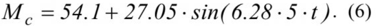 Частотно-токовый способ управления асинхронным двигателем при работе на произвольную нагрузку 12