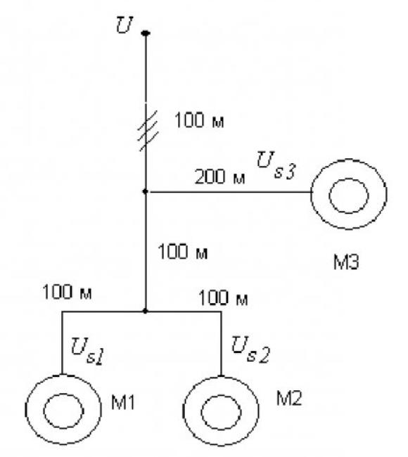 Моделирование перенапряжений в системе электроснабжения с электродвигательной нагрузкой 12
