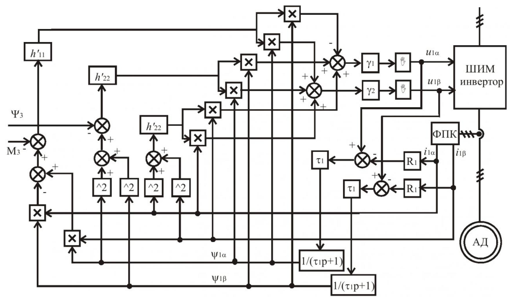 Многокритериальное управление асинхронным электроприводом 17