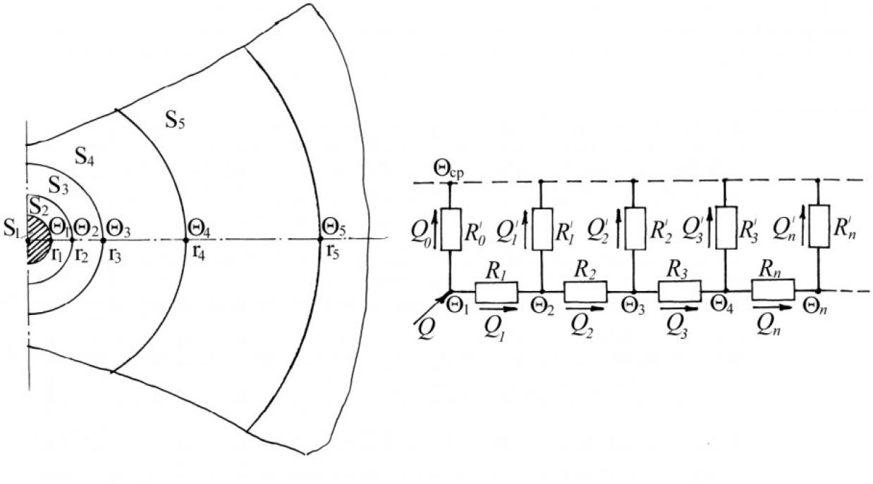 Расчет тепловых режимов силовых полупроводниковых приборов во взрывозащищенном электрооборудовании 19