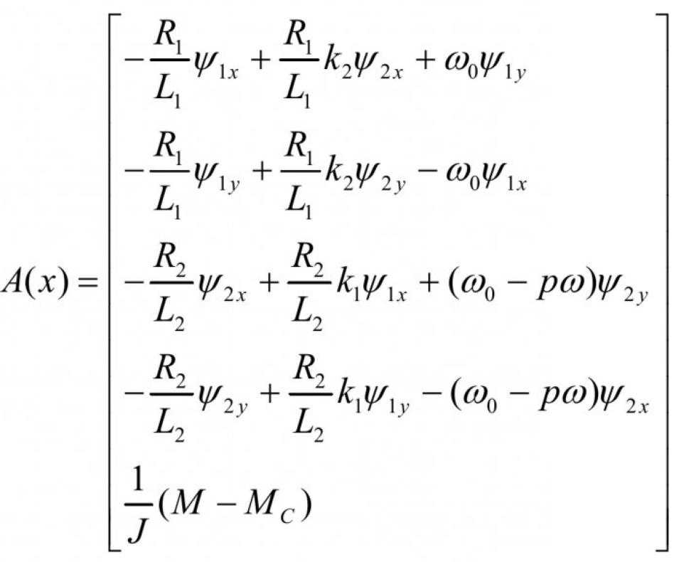Формирование алгоритма управления плавным пуском асинхронного электродвигателя на основе метода скоростного градиента 2