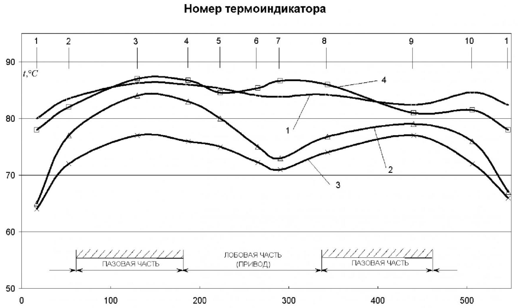Магнитожидкостное охлаждение электрических машин 2