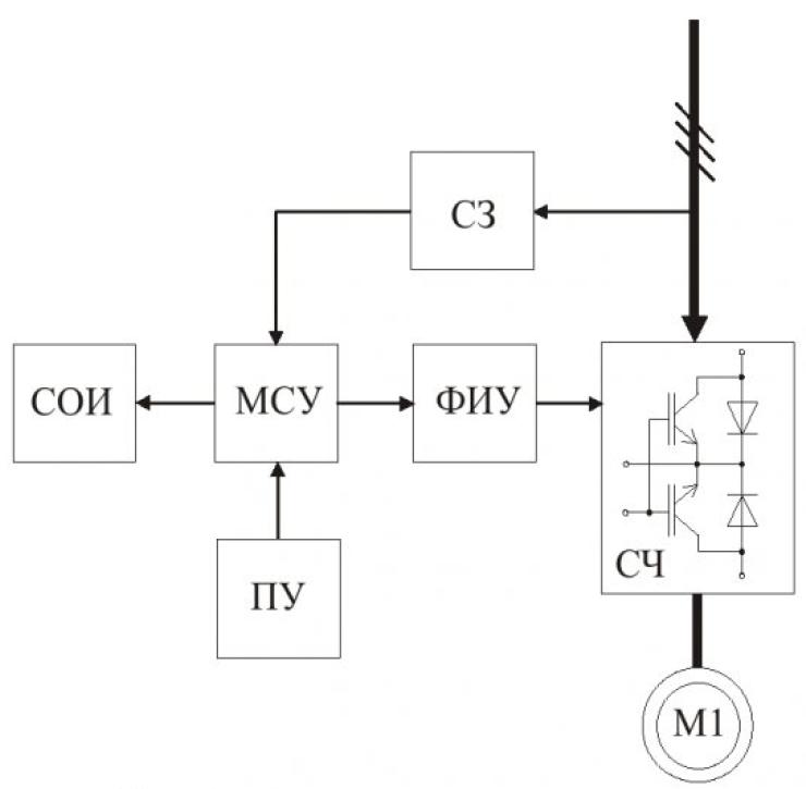 Управление динамикой пуска нерегулируемых асинхронных электроприводов горных машин 2