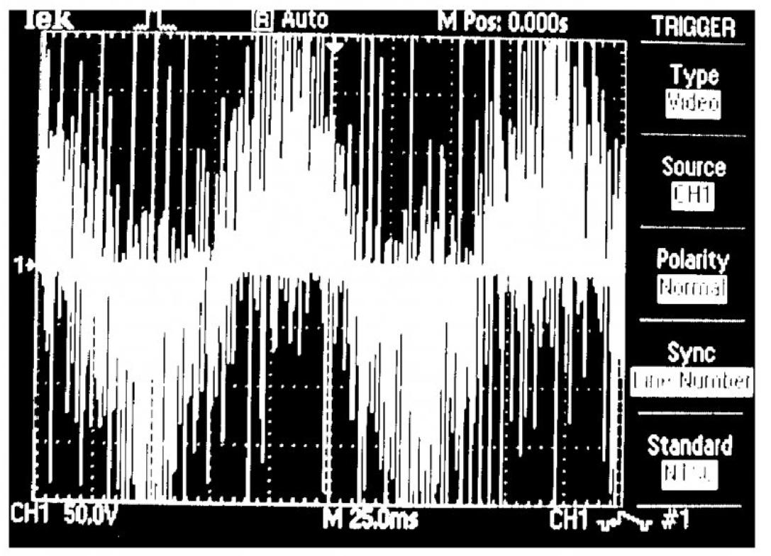 Особенности исследования работы системы ПЧ с ШИМ–кабель–АД 2