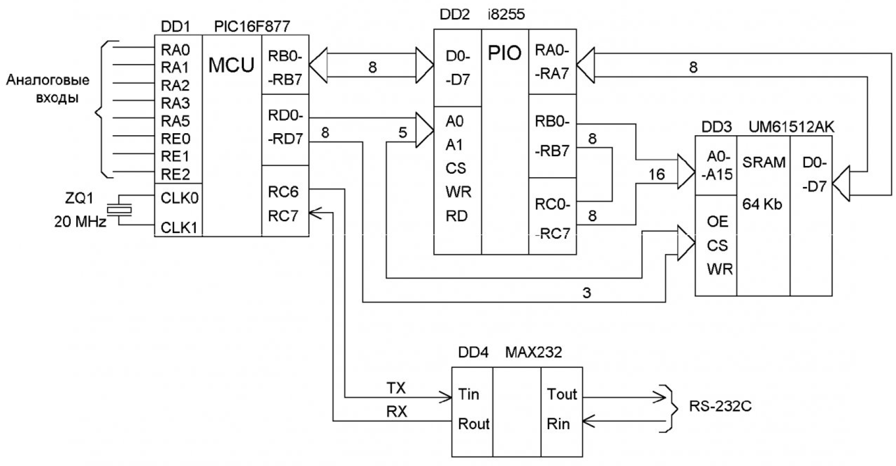 Разработка микропроцессорных устройств для первичной обработки информации с геофизических датчиков 2