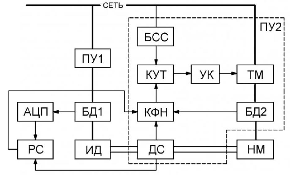 Универсальный стенд для исследования электродвигателей на основе современных компьютерных технологий 2
