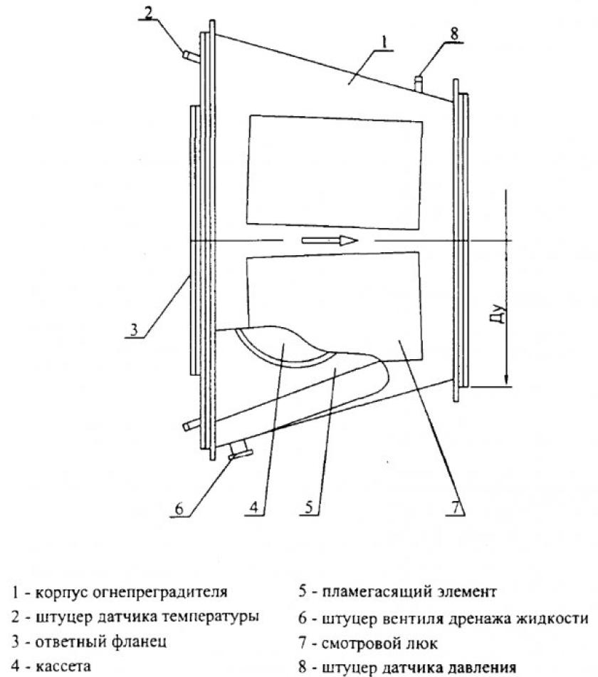 Автоматическая система защиты газовоздушных скважин от взрыва 3