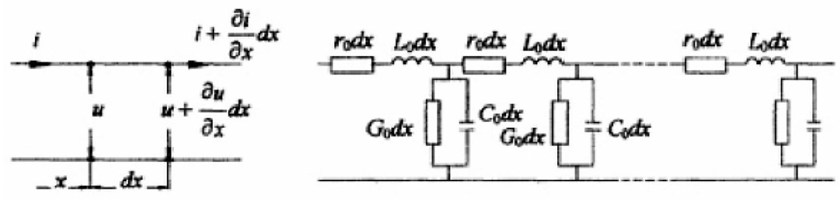 Особенности исследования работы системы ПЧ с ШИМ–кабель–АД 4