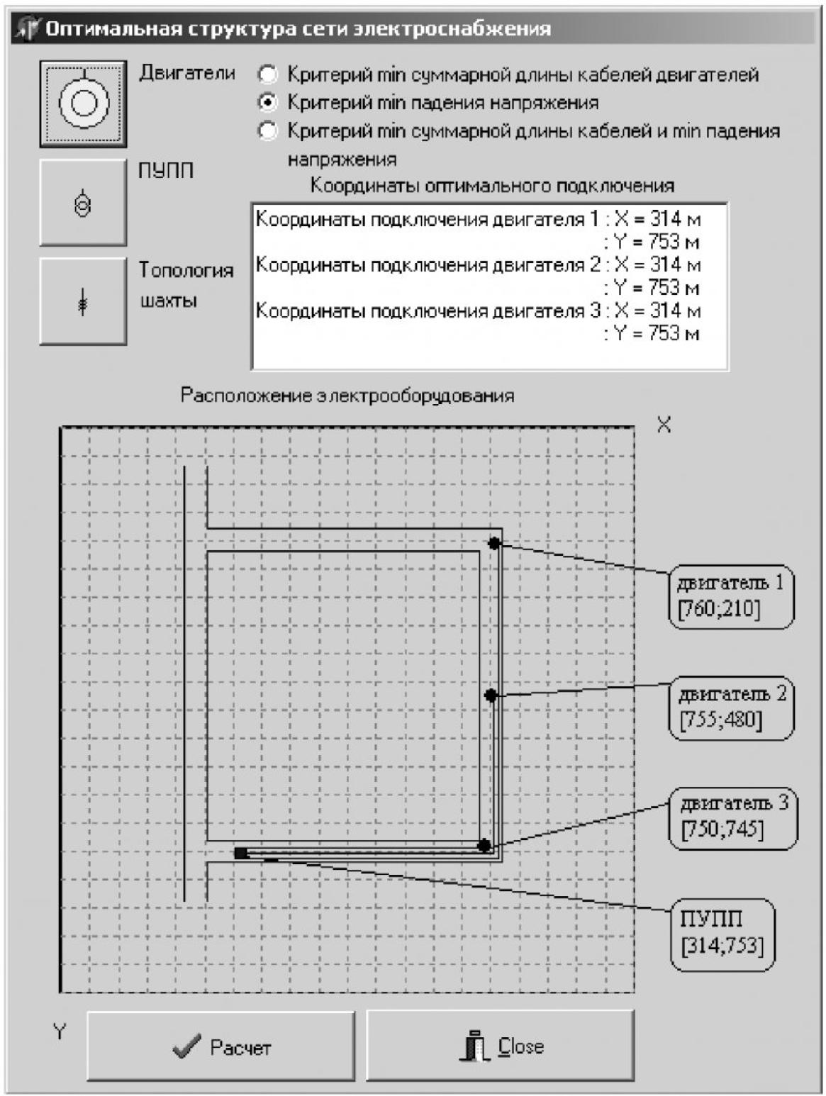 Использование генетического алгоритма при оптимизации структуры сети электроснабжения 7