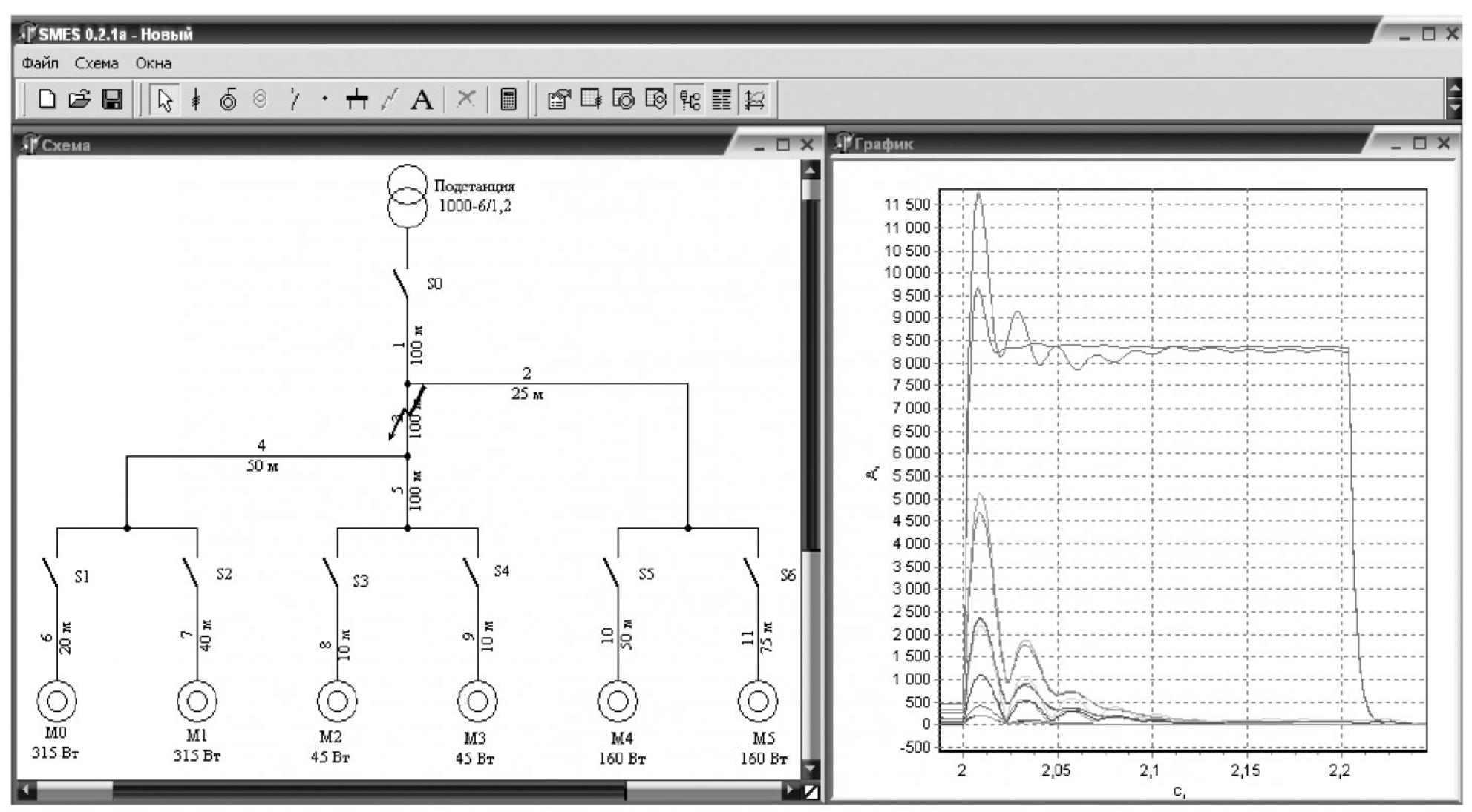 Снижение рисков возникновения короткого замыкания на этапе проектирования систем электроснабжения горных машин 40
