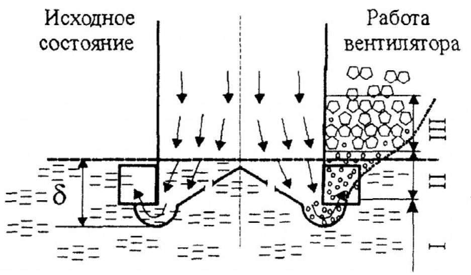 Автоматическая система защиты газовоздушных скважин от взрыва 6