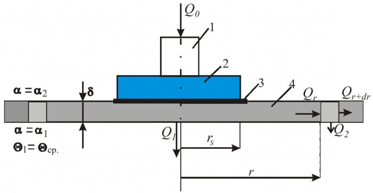 Расчет тепловых режимов силовых полупроводниковых приборов во взрывозащищенном электрооборудовании 2