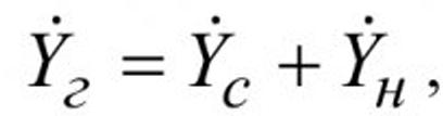 Исследование работы асинхронного генератора на индивидуальную сеть средствами имитационного моделирования 8