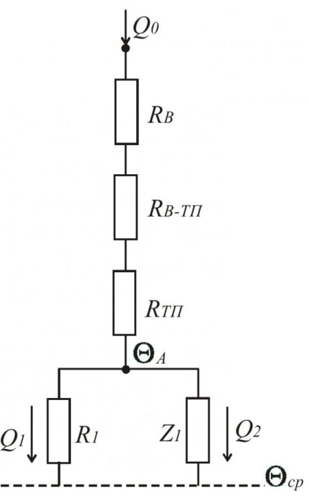 Расчет тепловых режимов силовых полупроводниковых приборов во взрывозащищенном электрооборудовании 7
