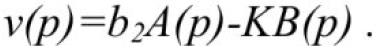 Чувствительность передаточных функций активных RC-цепей 12