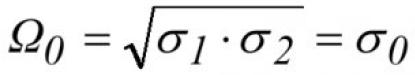 Чувствительность передаточных функций активных RC-цепей 14