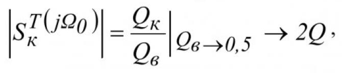 Чувствительность передаточных функций активных RC-цепей 15