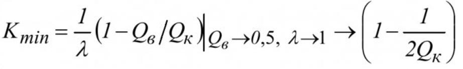 Чувствительность передаточных функций активных RC-цепей 20