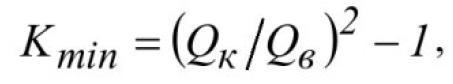 Чувствительность передаточных функций активных RC-цепей 23