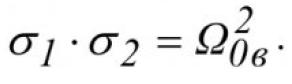 Чувствительность передаточных функций активных RC-цепей 24