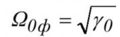 Чувствительность передаточных функций активных RC-цепей 31