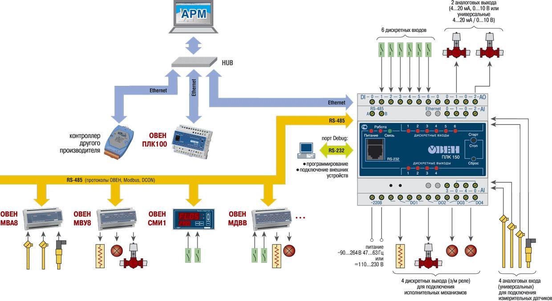 Read more about the article Алгоритм синтеза системы управления электроснабжением промышленных объектов