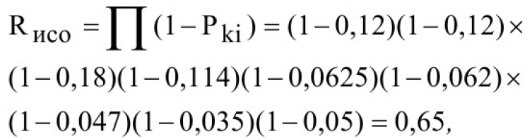 Метод определения вероятности опасного состояния рудничного взрывозащищенного электрооборудования 16