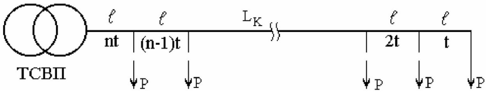 Определение потерь электроэнергии в системах электроснабжения подготовительных забоев 3