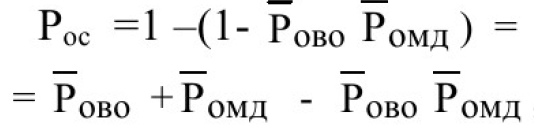 Метод определения вероятности опасного состояния рудничного взрывозащищенного электрооборудования 3